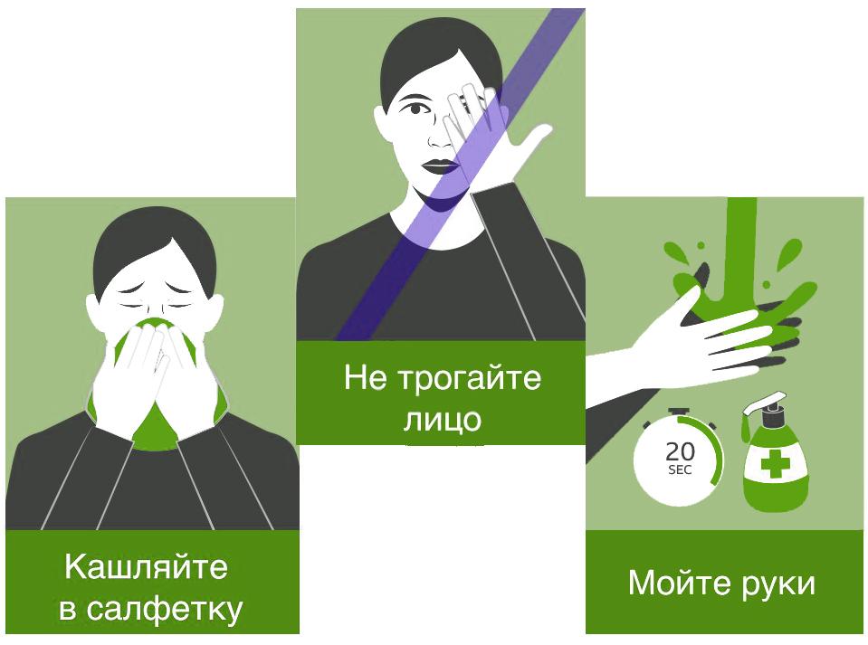 меры предосторожности при COVID-19