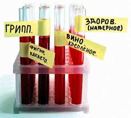 Ошибка лаборатории: статистика и причины